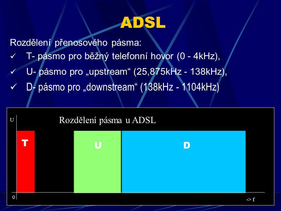 """ADSL Používá digitální modulaci v nepoužitém kmitočtovém pásmu na telefonních linkách, Podporuje datové rychlosti až 24 Mb/s (""""downstream ) a 3,5 Mb/s (""""upstream ), Podporuje důležité linkové protokoly Internetu, ADSL PPP IP Vyšší vrstvy PPP IP Vyšší vrstvy Vrstvový model ADSL"""