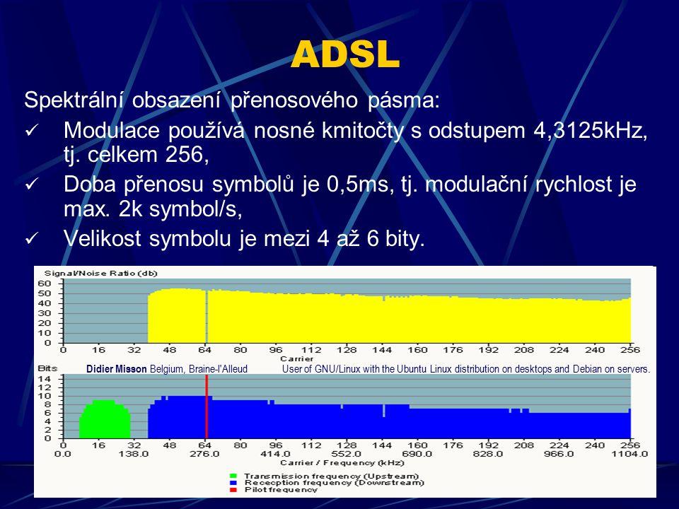 """ADSL Rozdělení přenosového pásma: T- pásmo pro běžný telefonní hovor (0 - 4kHz), U- pásmo pro """"upstream"""" (25,875kHz - 138kHz), D- pásmo pro """"downstrea"""