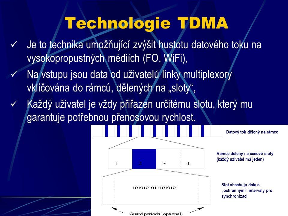 ADSL Spektrální obsazení přenosového pásma: Modulace používá nosné kmitočty s odstupem 4,3125kHz, tj.