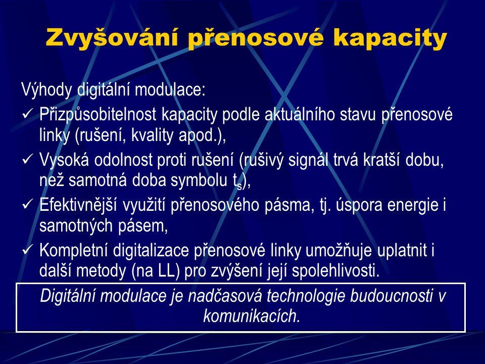 """Zvyšování přenosové kapacity Princip digitální modulace: Data jsou kódována do n-bitových symbolů, Každý symbol zaujímá v komplexní """"modulační rovině"""""""