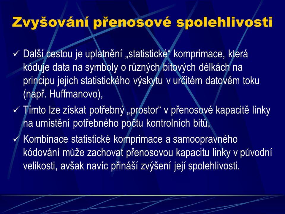 """Zvyšování přenosové spolehlivosti Další cestou je uplatnění """"statistické komprimace, která kóduje data na symboly o různých bitových délkách na principu jejich statistického výskytu v určitém datovém toku (např."""