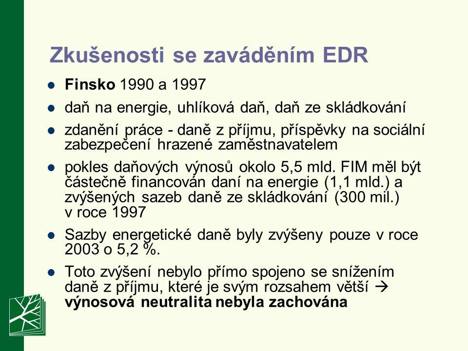 Zkušenosti se zaváděním EDR Finsko 1990 a 1997 daň na energie, uhlíková daň, daň ze skládkování zdanění práce - daně z příjmu, příspěvky na sociální zabezpečení hrazené zaměstnavatelem pokles daňových výnosů okolo 5,5 mld.