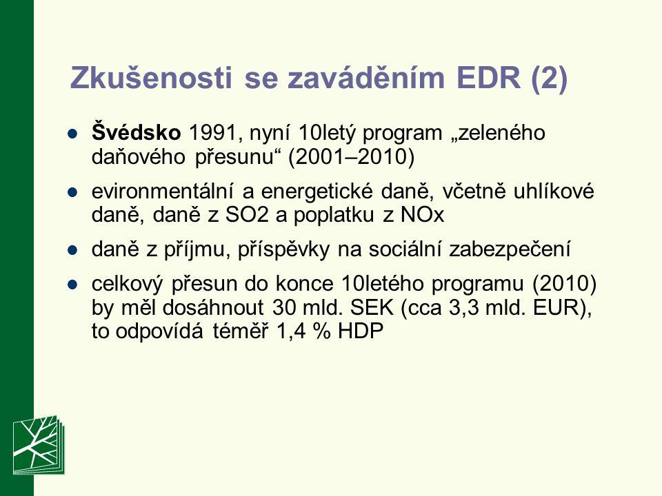 """Zkušenosti se zaváděním EDR (2) Švédsko 1991, nyní 10letý program """"zeleného daňového přesunu (2001–2010) evironmentální a energetické daně, včetně uhlíkové daně, daně z SO2 a poplatku z NOx daně z příjmu, příspěvky na sociální zabezpečení celkový přesun do konce 10letého programu (2010) by měl dosáhnout 30 mld."""