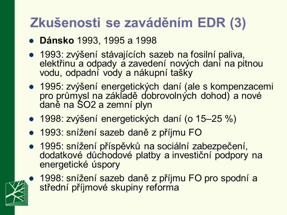Zkušenosti se zaváděním EDR (3) Dánsko 1993, 1995 a 1998 1993: zvýšení stávajících sazeb na fosilní paliva, elektřinu a odpady a zavedení nových daní na pitnou vodu, odpadní vody a nákupní tašky 1995: zvýšení energetických daní (ale s kompenzacemi pro průmysl na základě dobrovolných dohod) a nové daně na SO2 a zemní plyn 1998: zvýšení energetických daní (o 15–25 %) 1993: snížení sazeb daně z příjmu FO 1995: snížení příspěvků na sociální zabezpečení, dodatkové důchodové platby a investiční podpory na energetické úspory 1998: snížení sazeb daně z příjmu FO pro spodní a střední příjmové skupiny reforma