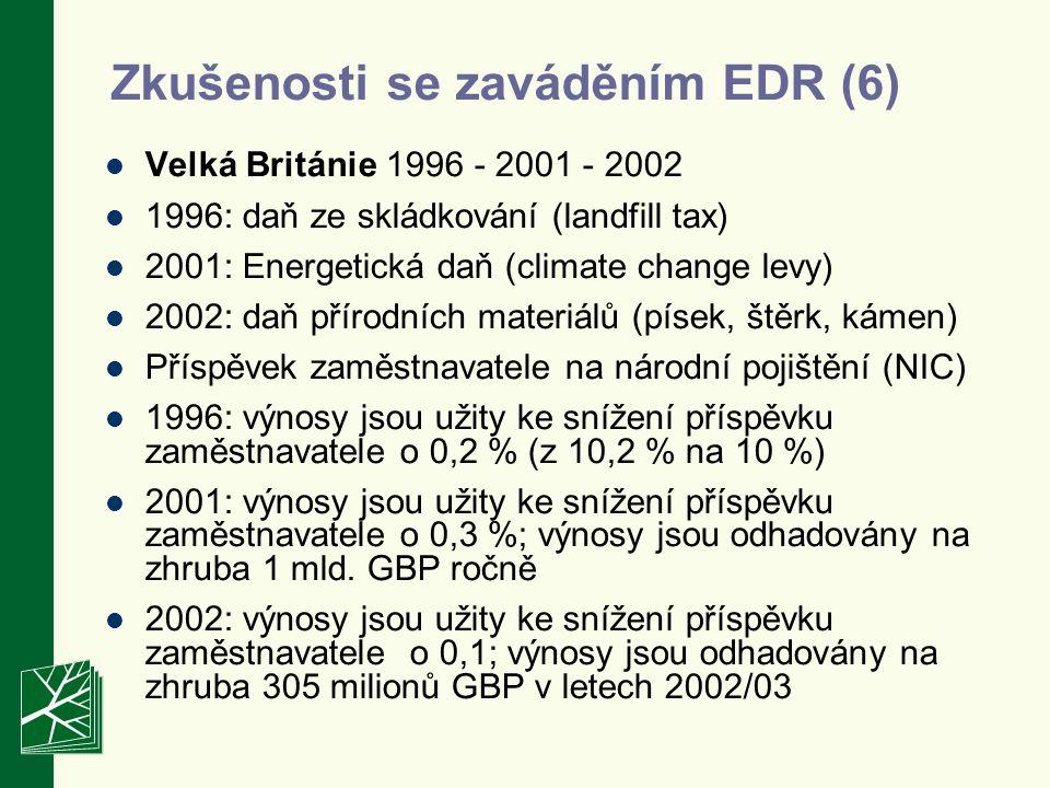 Zkušenosti se zaváděním EDR (6) Velká Británie 1996 - 2001 - 2002 1996: daň ze skládkování (landfill tax) 2001: Energetická daň (climate change levy) 2002: daň přírodních materiálů (písek, štěrk, kámen) Příspěvek zaměstnavatele na národní pojištění (NIC) 1996: výnosy jsou užity ke snížení příspěvku zaměstnavatele o 0,2 % (z 10,2 % na 10 %) 2001: výnosy jsou užity ke snížení příspěvku zaměstnavatele o 0,3 %; výnosy jsou odhadovány na zhruba 1 mld.
