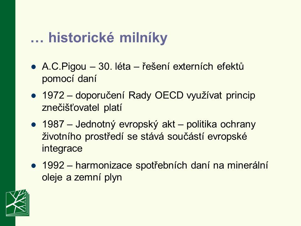 … historické milníky A.C.Pigou – 30.