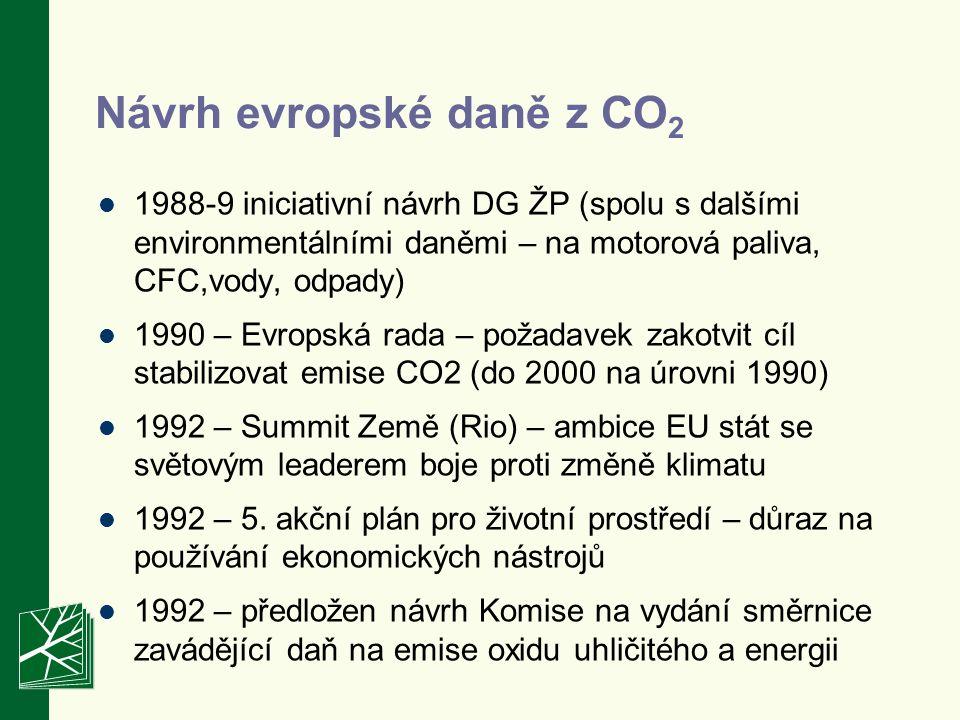 Návrh evropské daně z CO 2 1988-9 iniciativní návrh DG ŽP (spolu s dalšími environmentálními daněmi – na motorová paliva, CFC,vody, odpady) 1990 – Evropská rada – požadavek zakotvit cíl stabilizovat emise CO2 (do 2000 na úrovni 1990) 1992 – Summit Země (Rio) – ambice EU stát se světovým leaderem boje proti změně klimatu 1992 – 5.