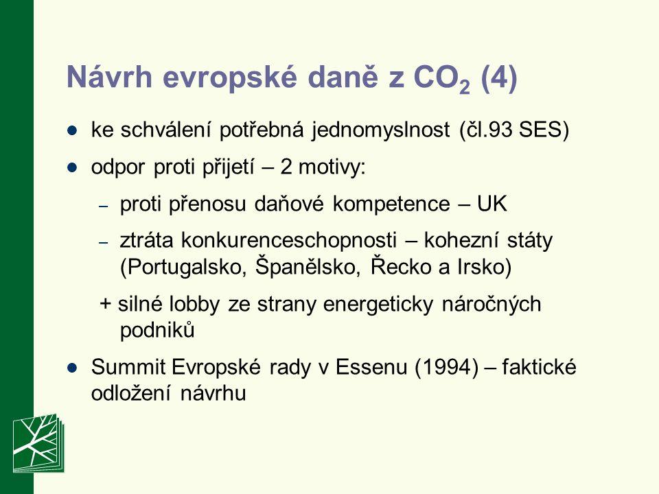 ke schválení potřebná jednomyslnost (čl.93 SES) odpor proti přijetí – 2 motivy: – proti přenosu daňové kompetence – UK – ztráta konkurenceschopnosti – kohezní státy (Portugalsko, Španělsko, Řecko a Irsko) + silné lobby ze strany energeticky náročných podniků Summit Evropské rady v Essenu (1994) – faktické odložení návrhu Návrh evropské daně z CO 2 (4)