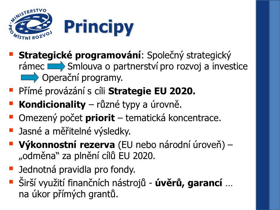 Principy  Strategické programování: Společný strategický rámec Smlouva o partnerství pro rozvoj a investice Operační programy.  Přímé provázání s cí