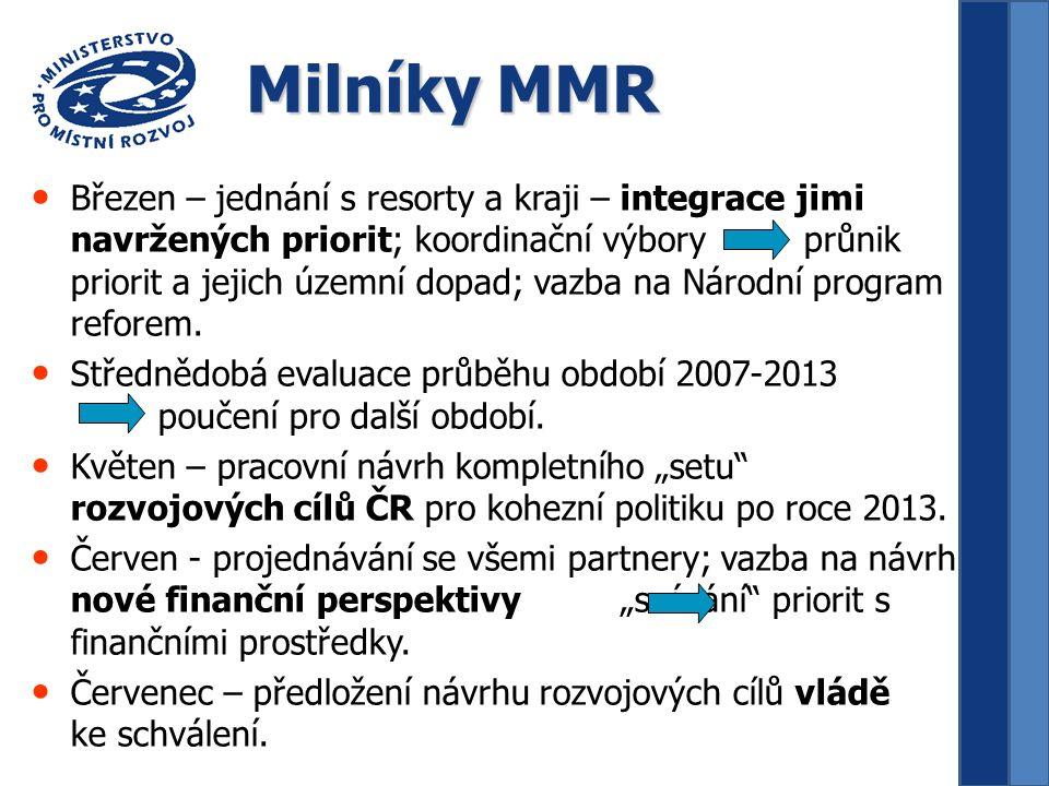 Milníky MMR Březen – jednání s resorty a kraji – integrace jimi navržených priorit; koordinační výbory průnik priorit a jejich územní dopad; vazba na Národní program reforem.
