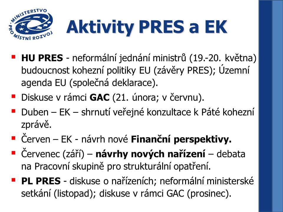 Aktivity PRES a EK  HU PRES - neformální jednání ministrů (19.-20. května) budoucnost kohezní politiky EU (závěry PRES); Územní agenda EU (společná d