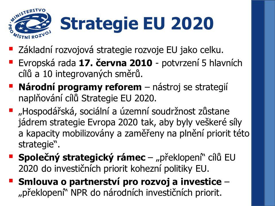 Strategie EU 2020  Základní rozvojová strategie rozvoje EU jako celku.  Evropská rada 17. června 2010 - potvrzení 5 hlavních cílů a 10 integrovaných