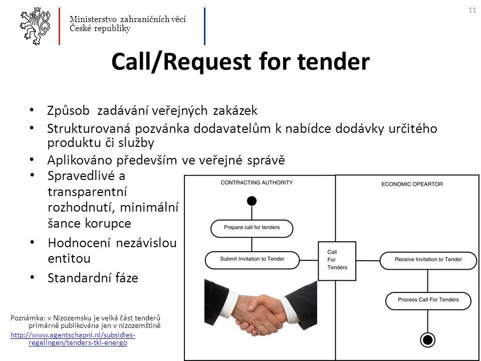 Call/Request for tender Způsob zadávání veřejných zakázek Strukturovaná pozvánka dodavatelům k nabídce dodávky určitého produktu či služby Aplikováno