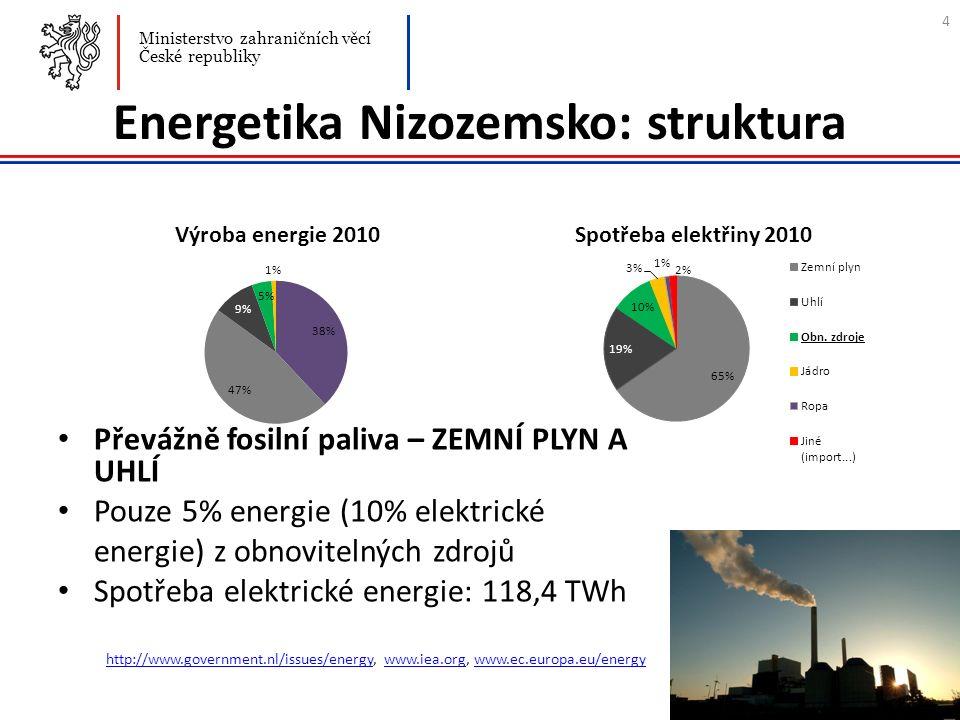 Energetika Nizozemsko: struktura Převážně fosilní paliva – ZEMNÍ PLYN A UHLÍ Pouze 5% energie (10% elektrické energie) z obnovitelných zdrojů Spotřeba