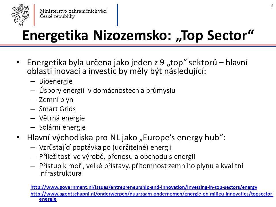 """Energetika Nizozemsko: """"Top Sector"""" Energetika byla určena jako jeden z 9 """"top"""" sektorů – hlavní oblasti inovací a investic by měly být následující: –"""