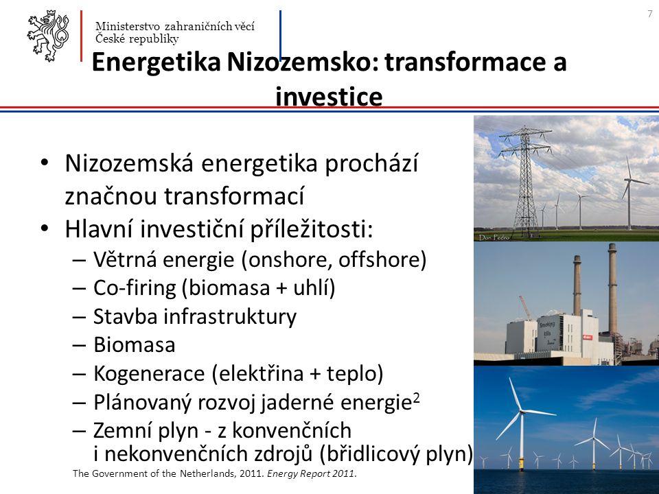 Energetika Nizozemsko: transformace a investice Nizozemská energetika prochází značnou transformací Hlavní investiční příležitosti: – Větrná energie (