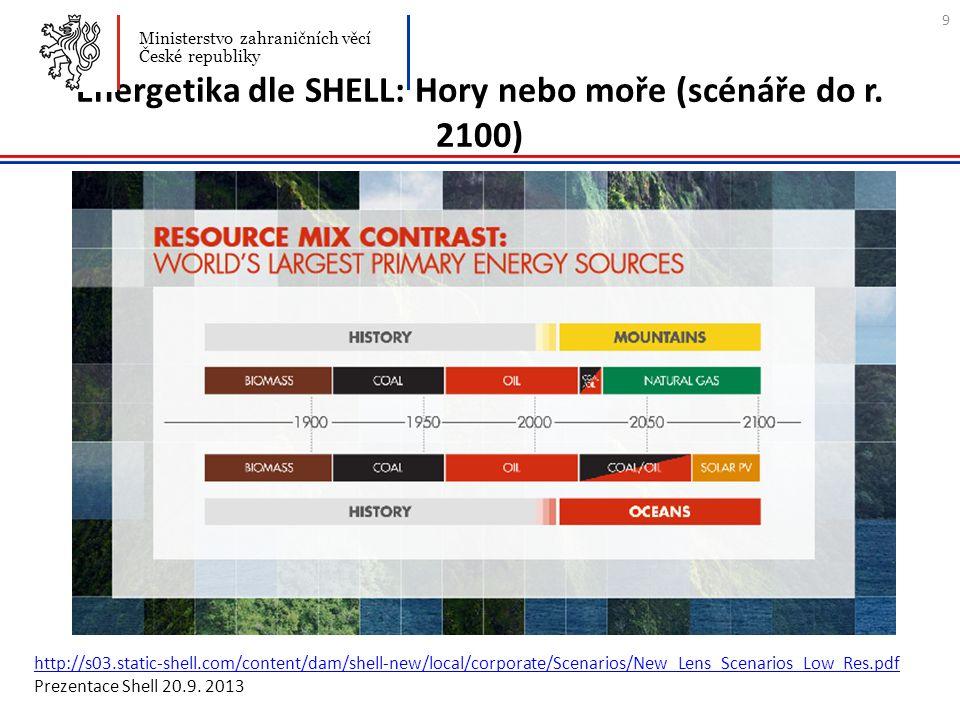 Energetika dle SHELL: Hory nebo moře (scénáře do r. 2100) Ministerstvo zahraničních věcí České republiky 9 http://s03.static-shell.com/content/dam/she