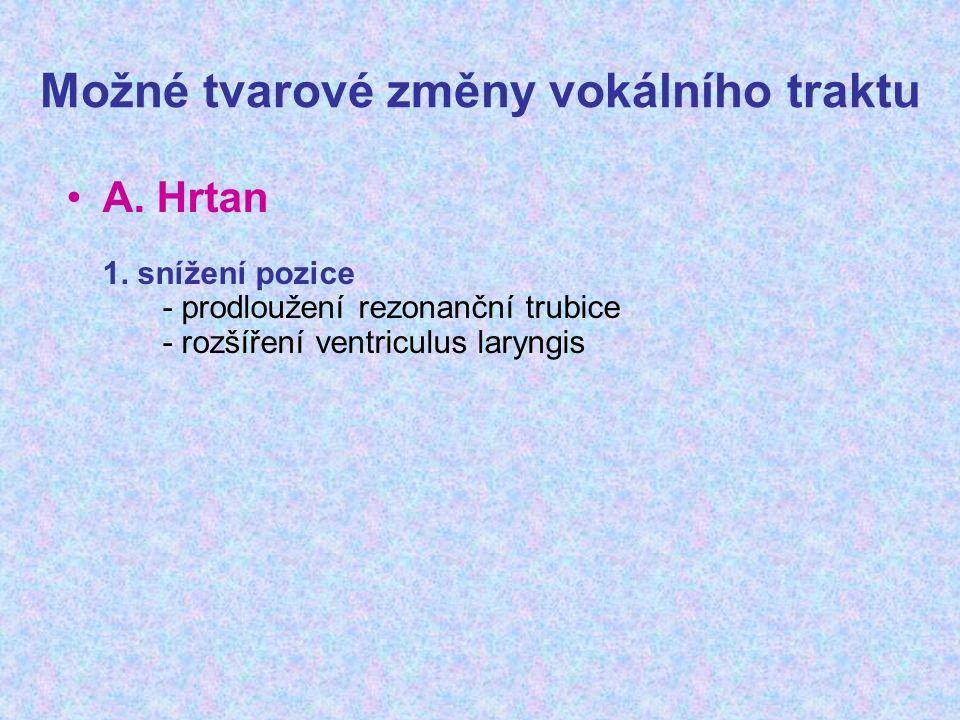 Možné tvarové změny vokálního traktu A. Hrtan 1. snížení pozice - prodloužení rezonanční trubice - rozšíření ventriculus laryngis