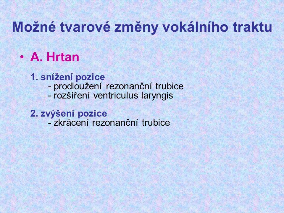 Možné tvarové změny vokálního traktu A. Hrtan 1.
