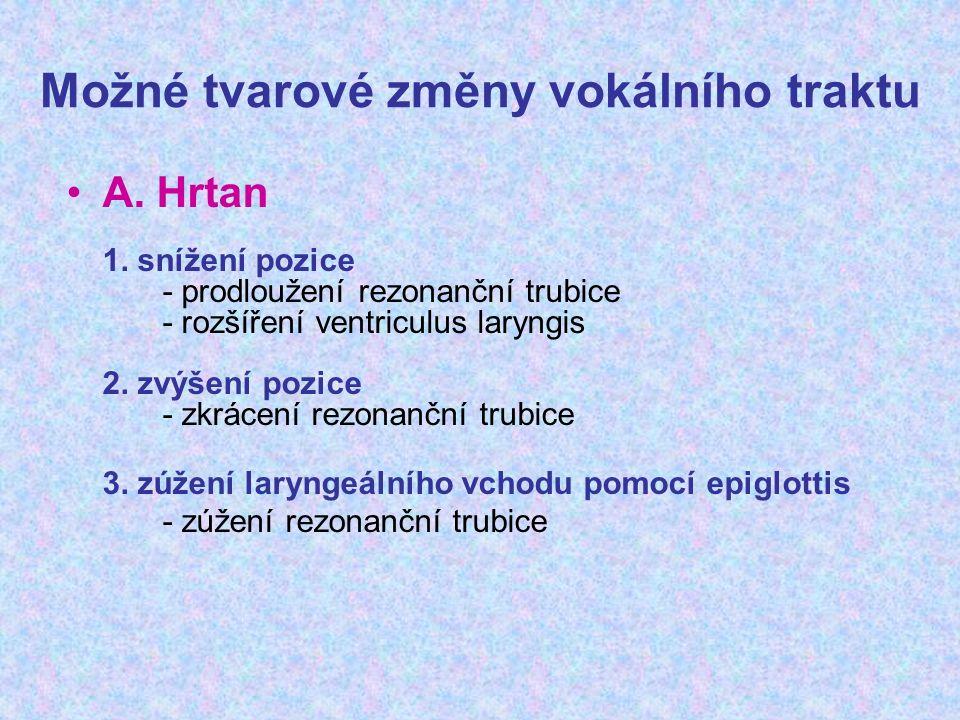 Možné tvarové změny vokálního traktu A. Hrtan 1. snížení pozice - prodloužení rezonanční trubice - rozšíření ventriculus laryngis 2. zvýšení pozice -