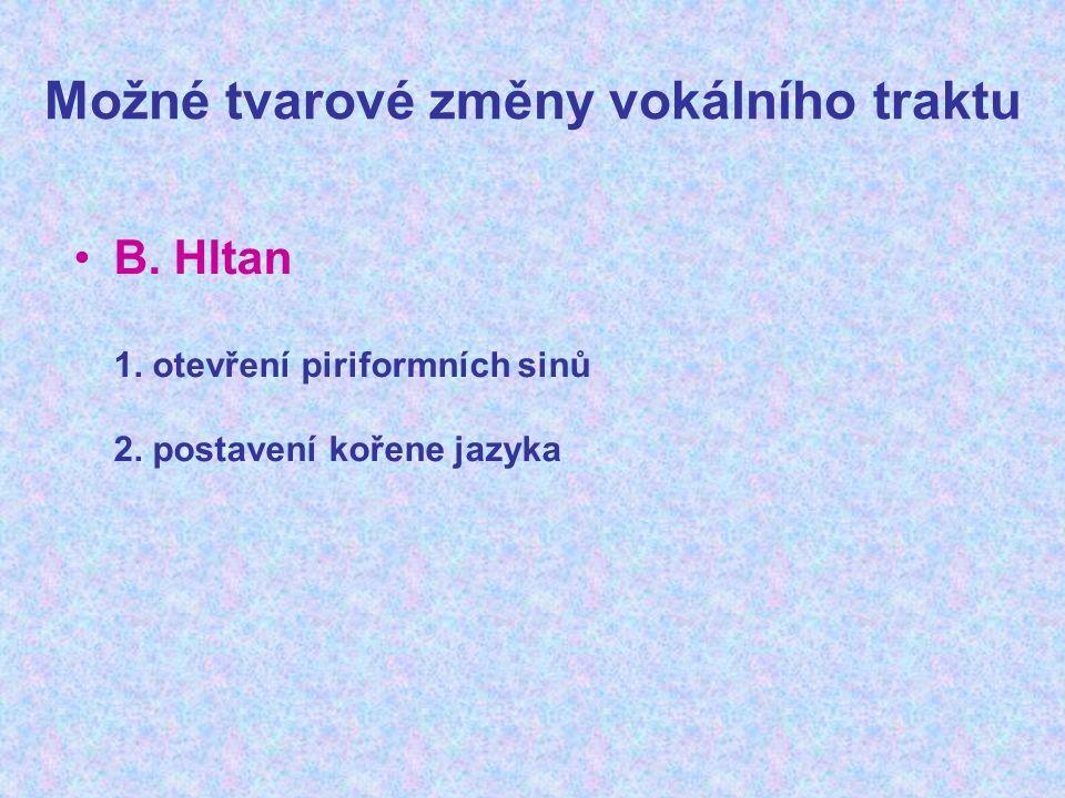 Možné tvarové změny vokálního traktu B. Hltan 1. otevření piriformních sinů 2. postavení kořene jazyka