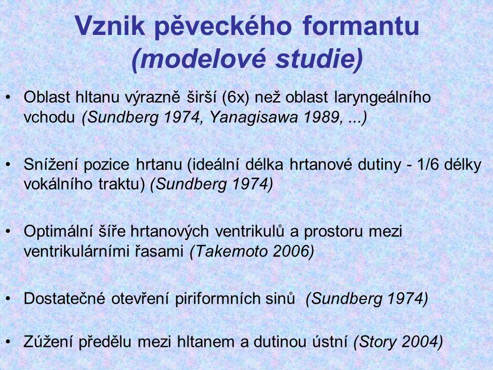 Vznik pěveckého formantu (modelové studie) Oblast hltanu výrazně širší (6x) než oblast laryngeálního vchodu (Sundberg 1974, Yanagisawa 1989,...) Snížení pozice hrtanu (ideální délka hrtanové dutiny - 1/6 délky vokálního traktu) (Sundberg 1974) Optimální šíře hrtanových ventrikulů a prostoru mezi ventrikulárními řasami (Takemoto 2006) Dostatečné otevření piriformních sinů (Sundberg 1974) Zúžení předělu mezi hltanem a dutinou ústní (Story 2004)
