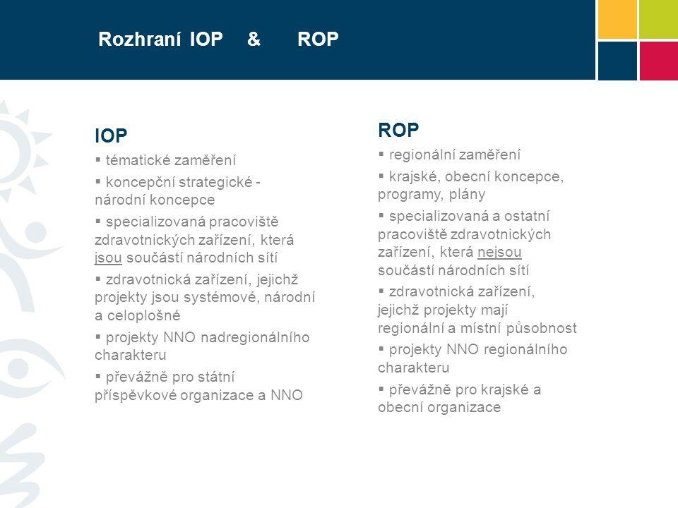 Rozhraní IOP & ROP ROP  regionální zaměření  krajské, obecní koncepce, programy, plány  specializovaná a ostatní pracoviště zdravotnických zařízení, která nejsou součástí národních sítí  zdravotnická zařízení, jejichž projekty mají regionální a místní působnost  projekty NNO regionálního charakteru  převážně pro krajské a obecní organizace IOP  tématické zaměření  koncepční strategické - národní koncepce  specializovaná pracoviště zdravotnických zařízení, která jsou součástí národních sítí  zdravotnická zařízení, jejichž projekty jsou systémové, národní a celoplošné  projekty NNO nadregionálního charakteru  převážně pro státní příspěvkové organizace a NNO