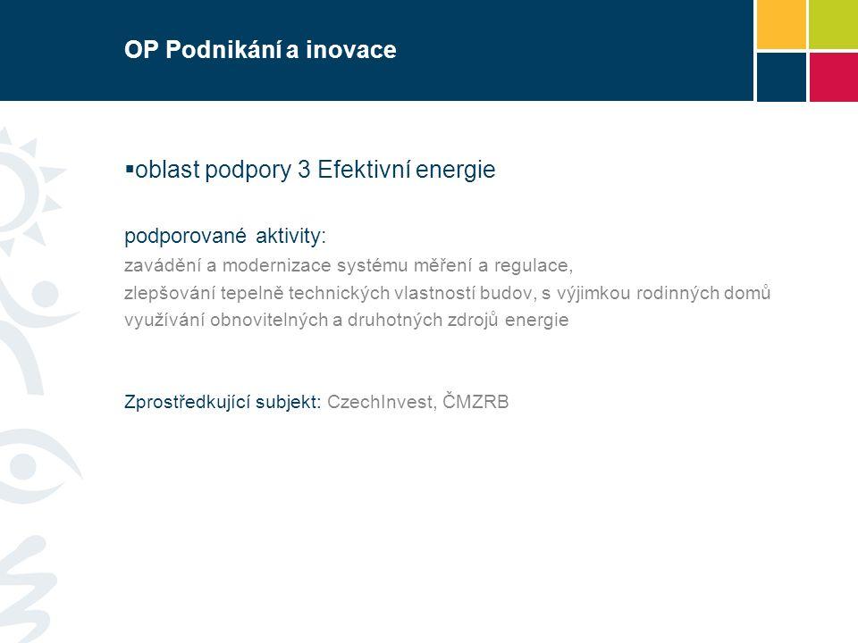 OP Praha- Konkurenceschopnost  oblast podpory 3.1 Rozvoj inovačního prostředí a partnerství mezi základnou výzkumu a vývoje a praxí podporované aktivity: pořízení/modernizace přístrojového a laboratorního vybavení pro výzkum, vývoj, inovace podnikatelské inkubátory, centra excelence  oblast podpory 3.3 Rozvoj malých a středních podniků podporované aktivity: nákup strojů, výstavba objektů, pořízení komunikačních technologií, HW a SW, nákup patentů a know-how Zprostředkující subjekt: MHMP