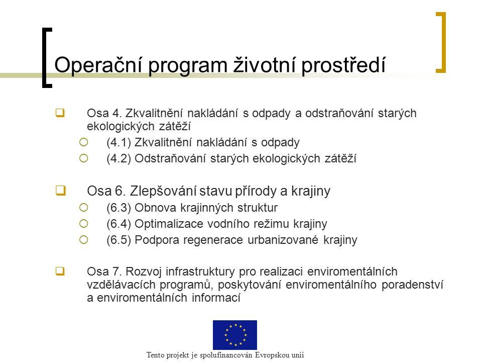 Tento projekt je spolufinancován Evropskou unií Operační program životní prostředí  Osa 4.
