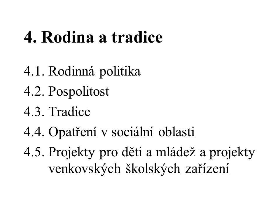4. Rodina a tradice 4.1. Rodinná politika 4.2. Pospolitost 4.3.