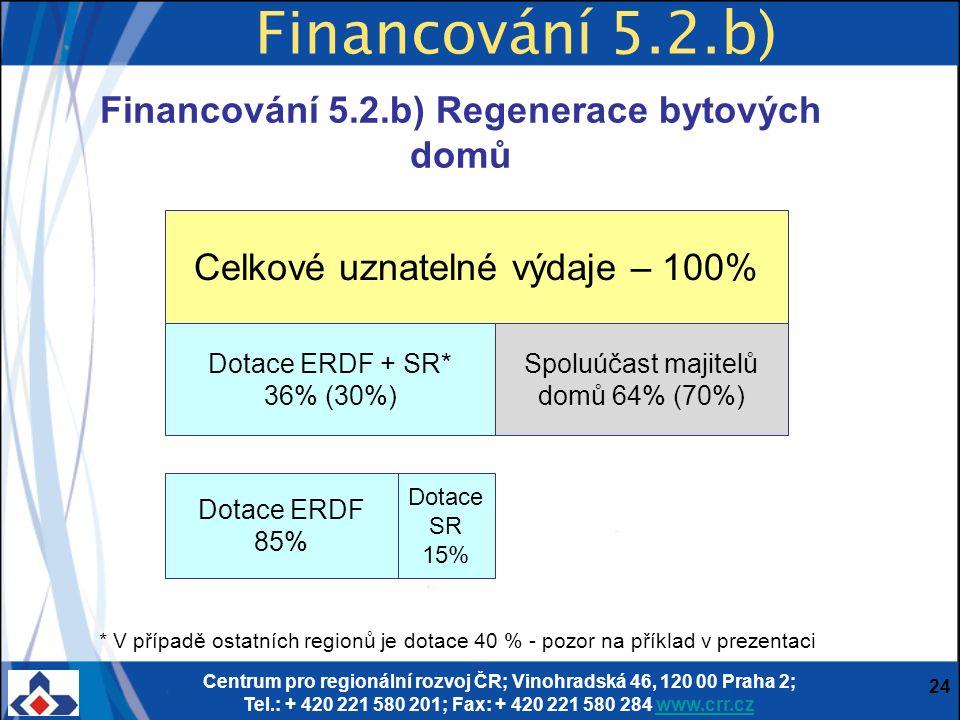 Centrum pro regionální rozvoj ČR; Vinohradská 46, 120 00 Praha 2; Tel.: + 420 221 580 201; Fax: + 420 221 580 284 www.crr.czwww.crr.cz 24 Financování 5.2.b) Celkové uznatelné výdaje – 100% Dotace ERDF + SR* 36% (30%) Spoluúčast majitelů domů 64% (70%) * V případě ostatních regionů je dotace 40 % - pozor na příklad v prezentaci Financování 5.2.b) Regenerace bytových domů Dotace ERDF 85% Dotace SR 15%