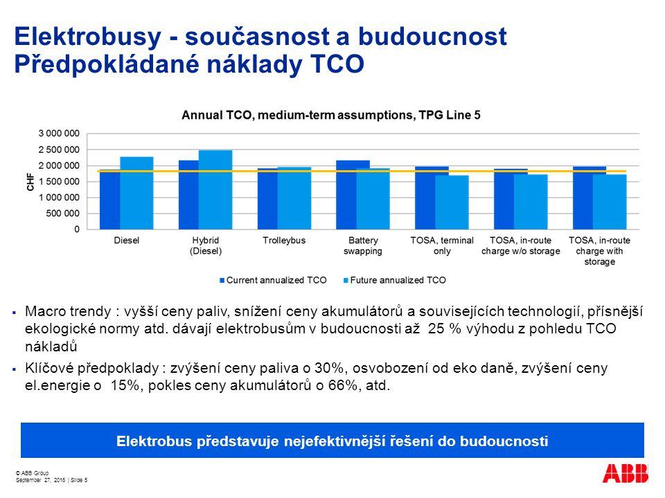 © ABB Group September 27, 2016 | Slide 5 Elektrobusy - současnost a budoucnost Předpokládané náklady TCO  Macro trendy : vyšší ceny paliv, snížení ceny akumulátorů a souvisejících technologií, přísnější ekologické normy atd.