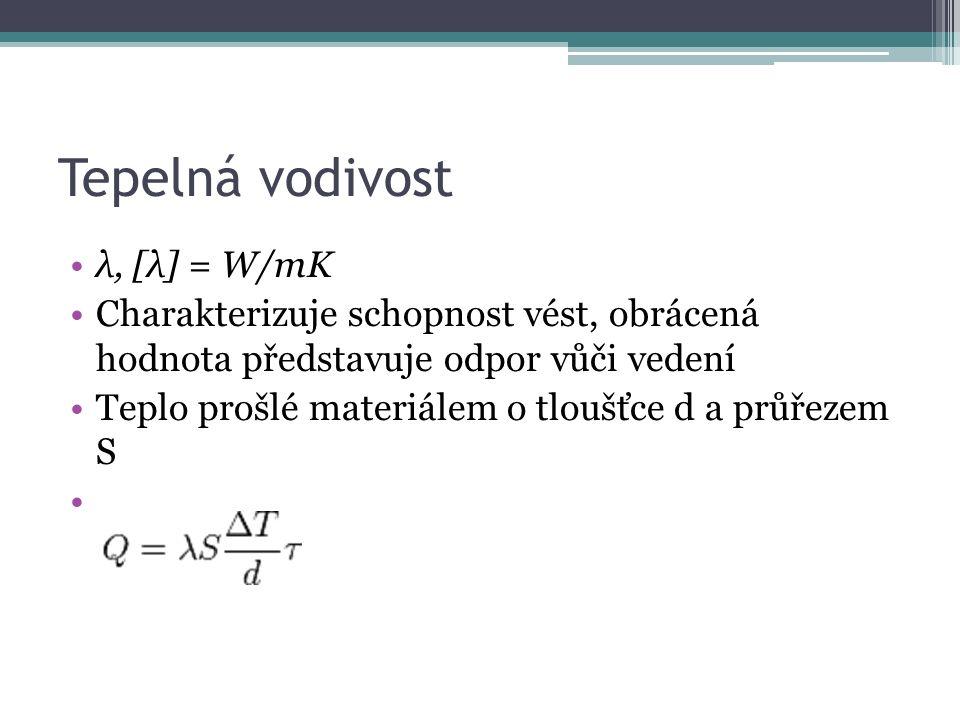 Tepelná vodivost λ, [λ] = W/mK Charakterizuje schopnost vést, obrácená hodnota představuje odpor vůči vedení Teplo prošlé materiálem o tloušťce d a průřezem S