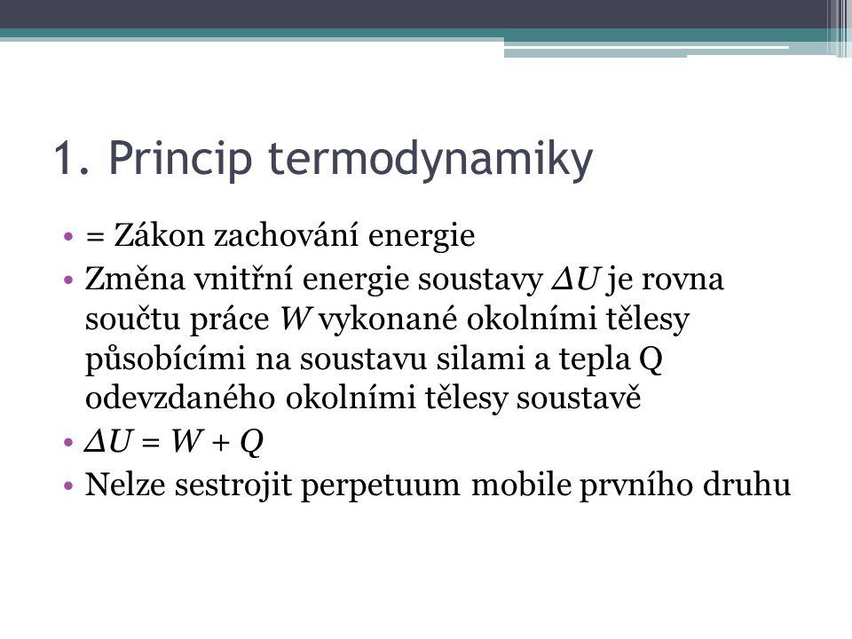 1. Princip termodynamiky = Zákon zachování energie Změna vnitřní energie soustavy ∆U je rovna součtu práce W vykonané okolními tělesy působícími na so