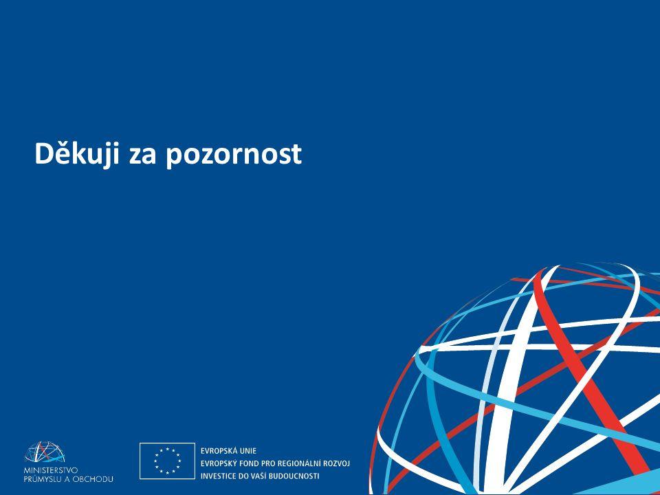 Ing. Martin Kocourek ministr průmyslu a obchodu ZPĚT NA VRCHOL – INSTITUCE, INOVACE A INFRASTRUKTURA Děkuji za pozornost