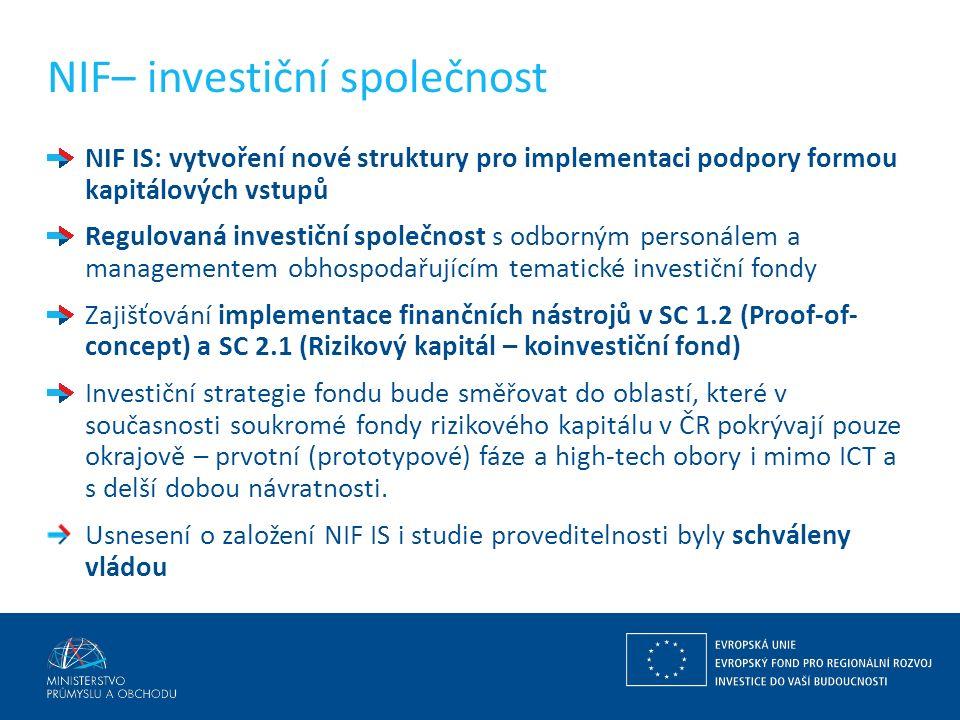 NIF IS: vytvoření nové struktury pro implementaci podpory formou kapitálových vstupů Regulovaná investiční společnost s odborným personálem a managementem obhospodařujícím tematické investiční fondy Zajišťování implementace finančních nástrojů v SC 1.2 (Proof-of- concept) a SC 2.1 (Rizikový kapitál – koinvestiční fond) Investiční strategie fondu bude směřovat do oblastí, které v současnosti soukromé fondy rizikového kapitálu v ČR pokrývají pouze okrajově – prvotní (prototypové) fáze a high-tech obory i mimo ICT a s delší dobou návratnosti.