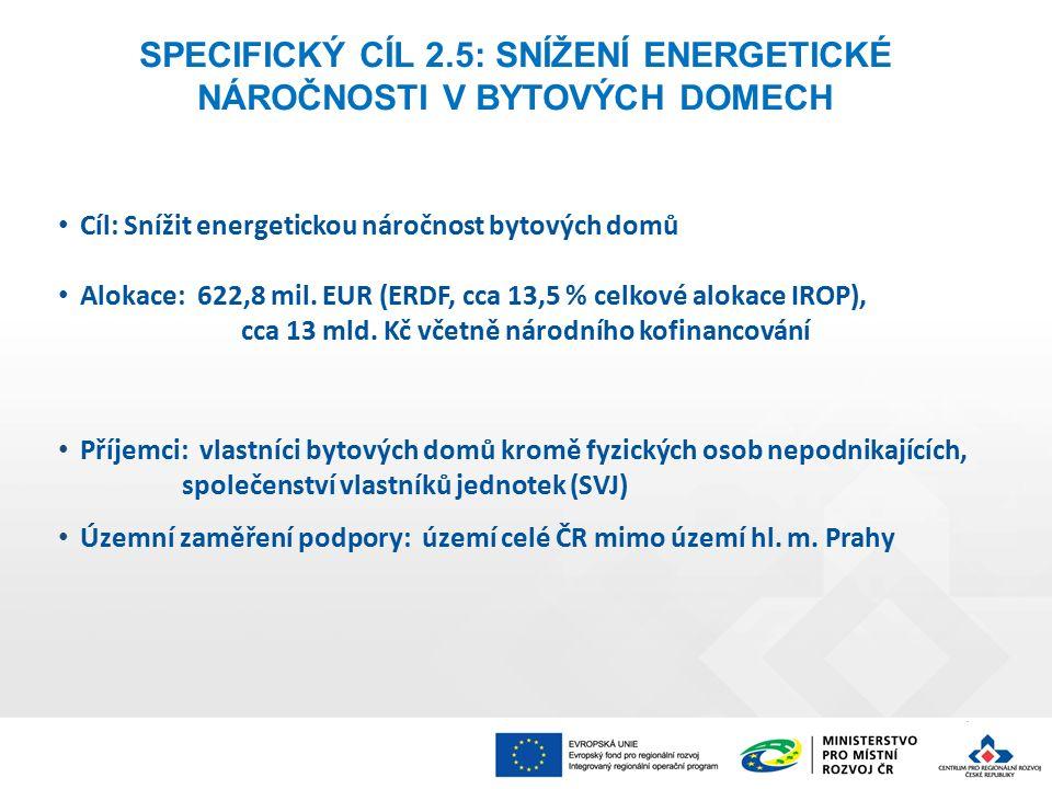 Cíl: Snížit energetickou náročnost bytových domů Alokace: 622,8 mil. EUR (ERDF, cca 13,5 % celkové alokace IROP), cca 13 mld. Kč včetně národního kofi