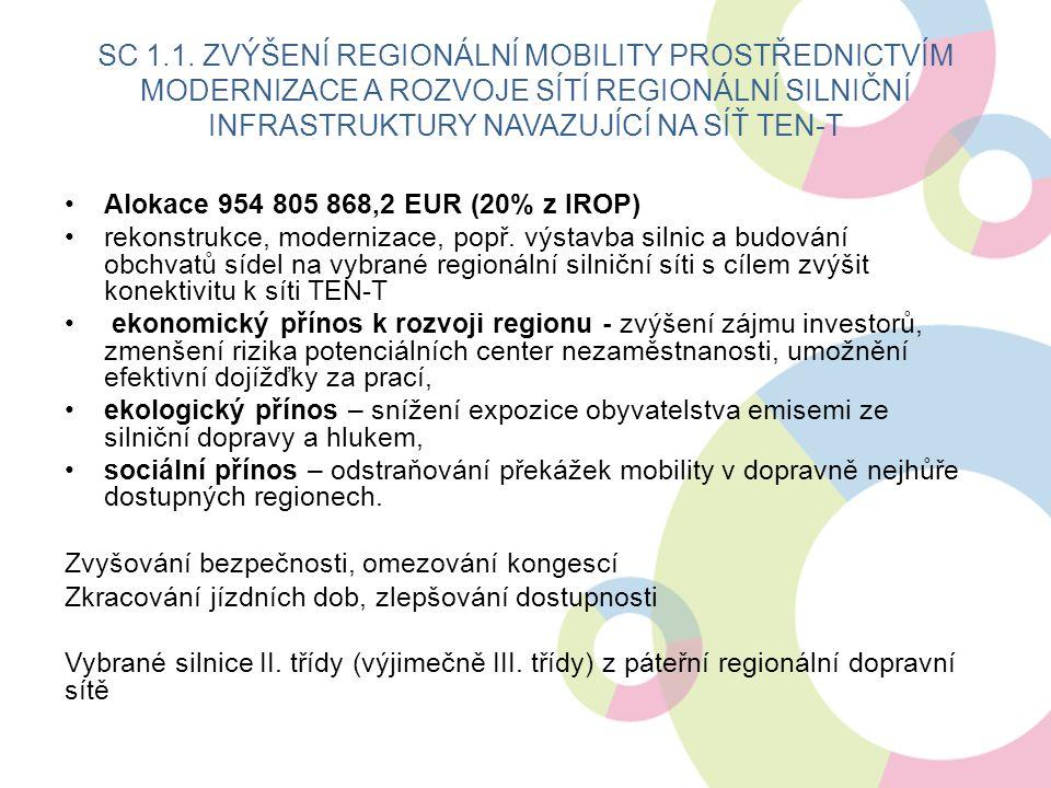Alokace 954 805 868,2 EUR (20% z IROP) rekonstrukce, modernizace, popř.