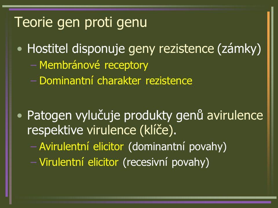 Teorie gen proti genu Hostitel disponuje geny rezistence (zámky) –Membránové receptory –Dominantní charakter rezistence Patogen vylučuje produkty genů avirulence respektive virulence (klíče).