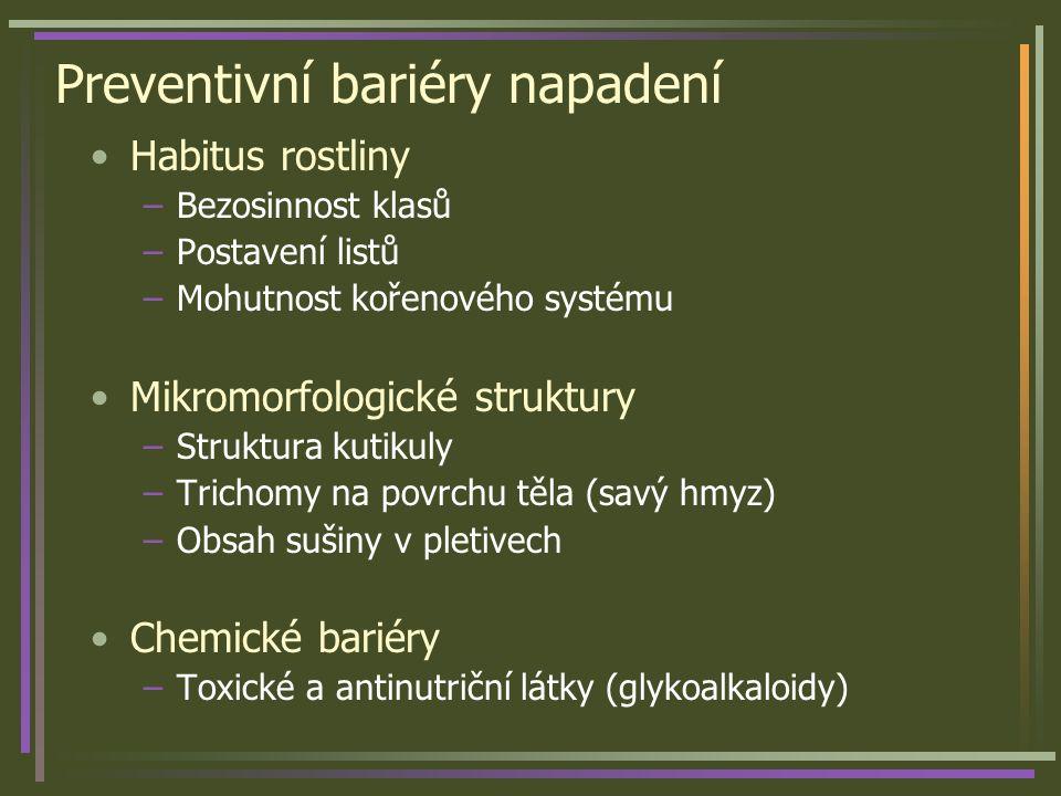 Preventivní bariéry napadení Habitus rostliny –Bezosinnost klasů –Postavení listů –Mohutnost kořenového systému Mikromorfologické struktury –Struktura