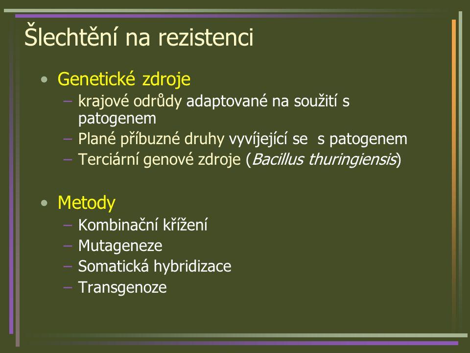 Šlechtění na rezistenci Genetické zdroje –krajové odrůdy adaptované na soužití s patogenem –Plané příbuzné druhy vyvíjející se s patogenem –Terciární genové zdroje (Bacillus thuringiensis) Metody –Kombinační křížení –Mutageneze –Somatická hybridizace –Transgenoze