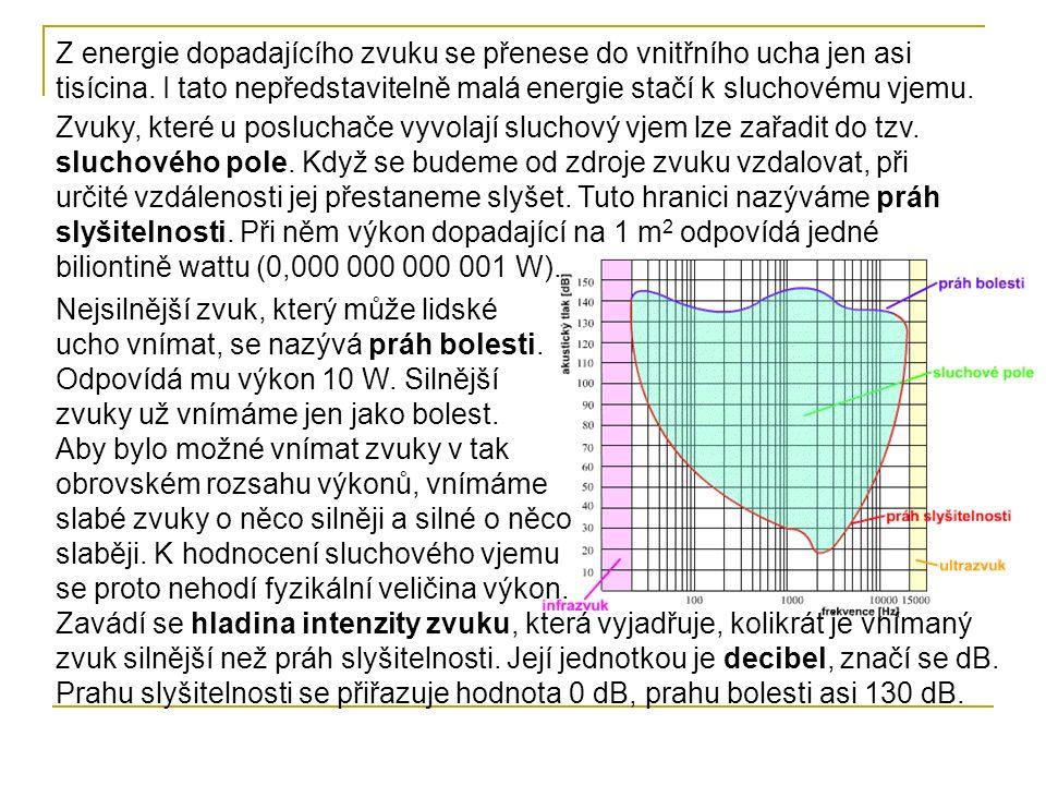 Desetinásobnému zvýšení výkonu odpovídá zvýšení hladiny intenzity zvuku o 10 dB, stonásobnému zvýšení výkonu zvýšení hladiny intenzity zvuku o 20 dB.