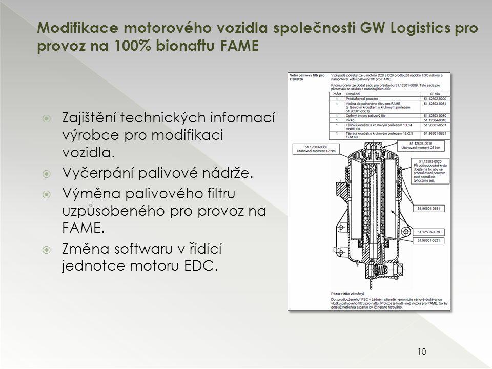 Modifikace motorového vozidla společnosti GW Logistics pro provoz na 100% bionaftu FAME 10  Zajištění technických informací výrobce pro modifikaci vozidla.