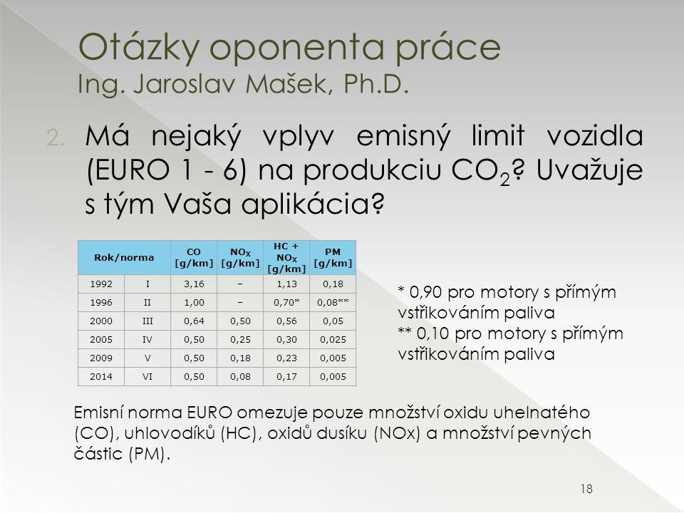 2. Má nejaký vplyv emisný limit vozidla (EURO 1 - 6) na produkciu CO 2 .
