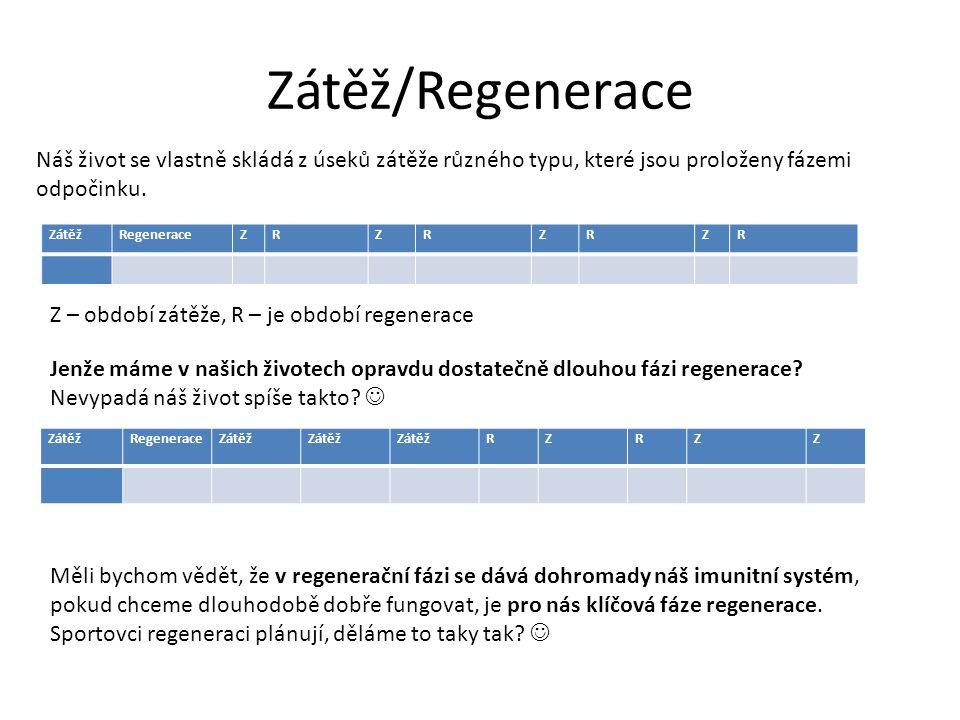 Zátěž/Regenerace ZátěžRegeneraceZRZRZRZR ZátěžRegeneraceZátěž RZRZZ Z – období zátěže, R – je období regenerace Náš život se vlastně skládá z úseků zátěže různého typu, které jsou proloženy fázemi odpočinku.