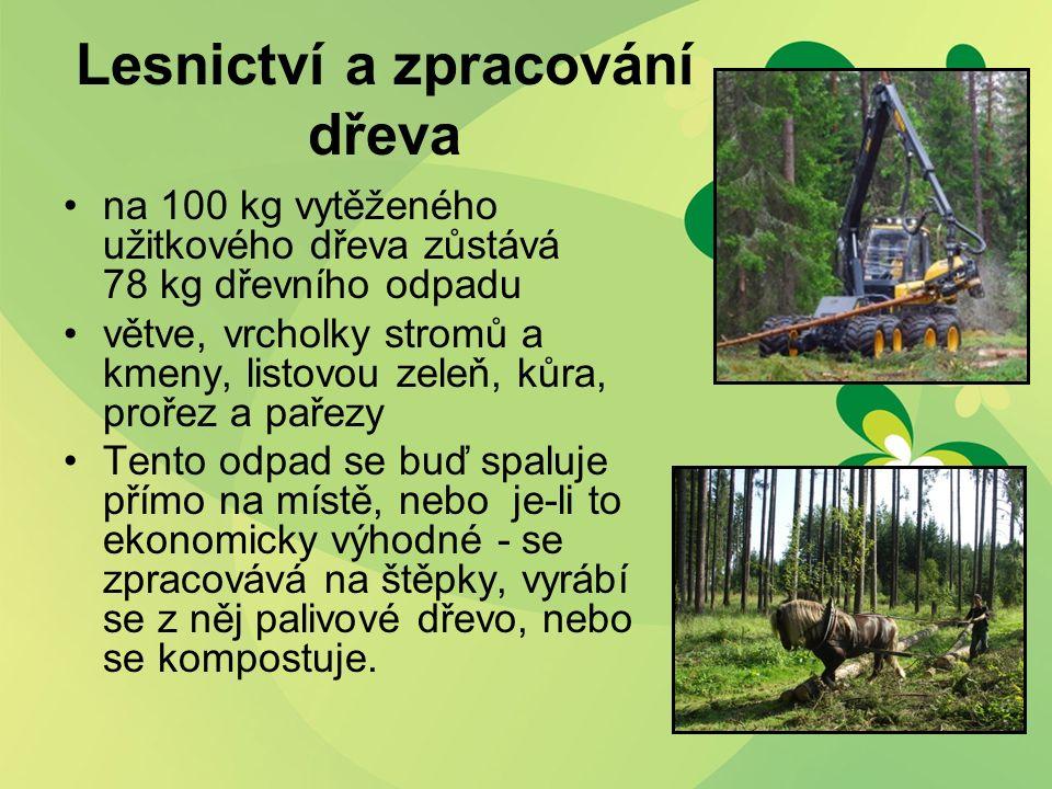 Lesnictví a zpracování dřeva na 100 kg vytěženého užitkového dřeva zůstává 78 kg dřevního odpadu větve, vrcholky stromů a kmeny, listovou zeleň, kůra,