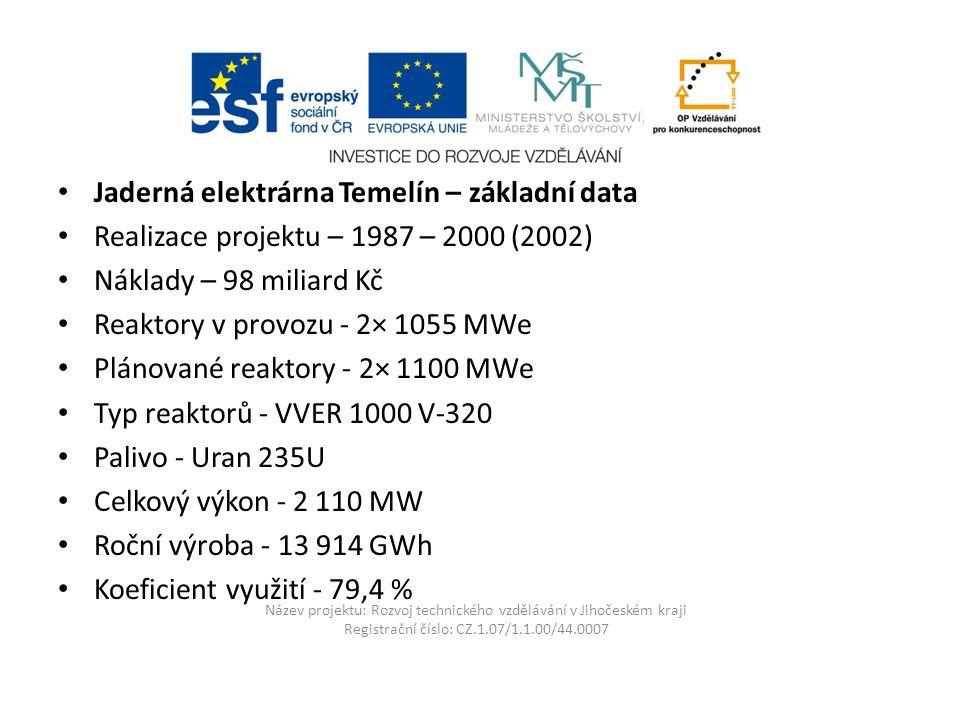 Název projektu: Rozvoj technického vzdělávání v Jihočeském kraji Registrační číslo: CZ.1.07/1.1.00/44.0007 Jaderná elektrárna Temelín – základní data Realizace projektu – 1987 – 2000 (2002) Náklady – 98 miliard Kč Reaktory v provozu - 2× 1055 MWe Plánované reaktory - 2× 1100 MWe Typ reaktorů - VVER 1000 V-320 Palivo - Uran 235U Celkový výkon - 2 110 MW Roční výroba - 13 914 GWh Koeficient využití - 79,4 %
