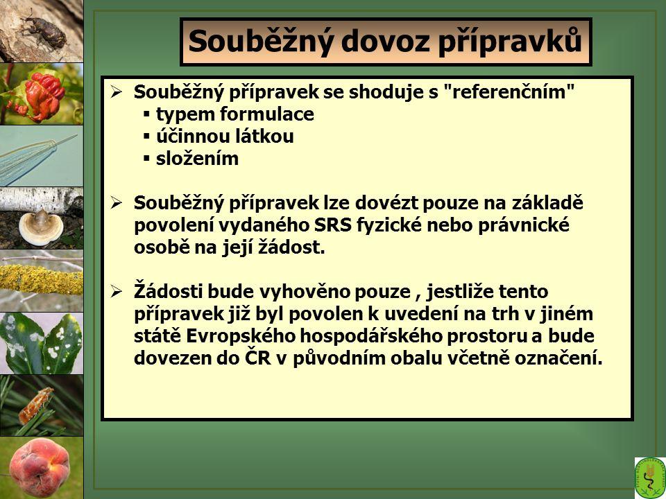  Souběžný přípravek se shoduje s referenčním  typem formulace  účinnou látkou  složením  Souběžný přípravek lze dovézt pouze na základě povolení vydaného SRS fyzické nebo právnické osobě na její žádost.
