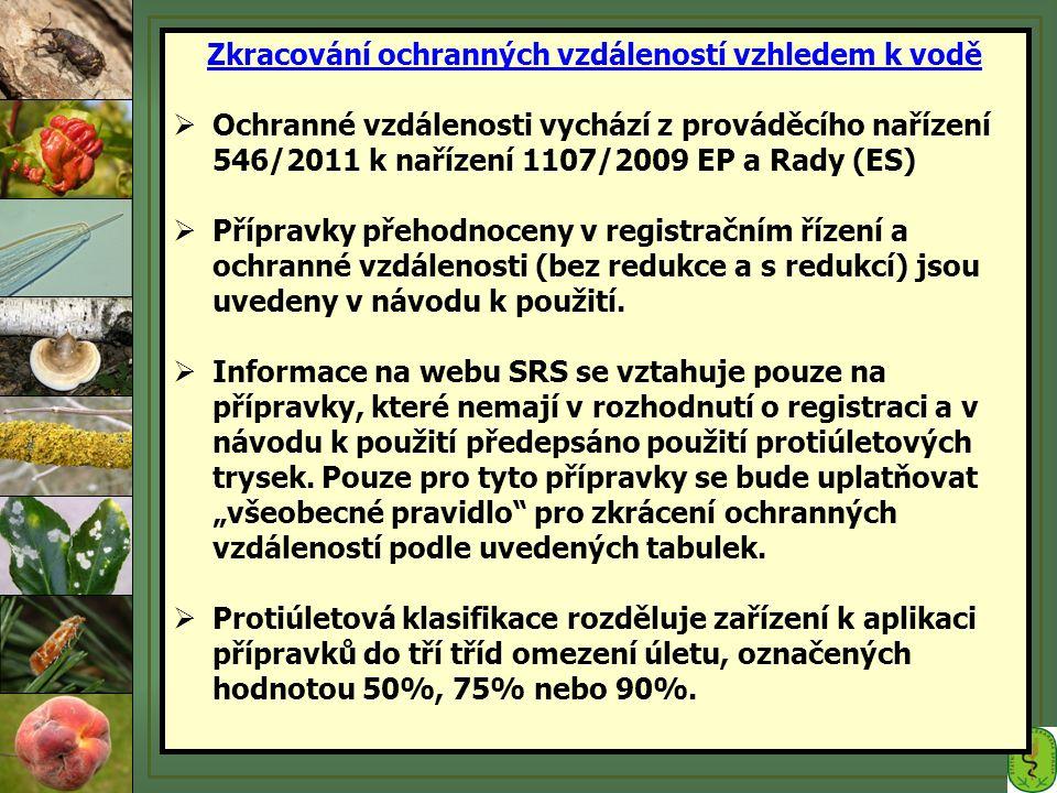  Ochranné vzdálenosti vychází z prováděcího nařízení 546/2011 k nařízení 1107/2009 EP a Rady (ES)  Přípravky přehodnoceny v registračním řízení a ochranné vzdálenosti (bez redukce a s redukcí) jsou uvedeny v návodu k použití.