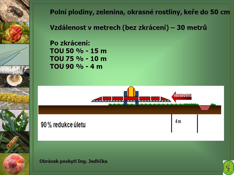 Polní plodiny, zelenina, okrasné rostliny, keře do 50 cm Vzdálenost v metrech (bez zkrácení) – 30 metrů Po zkrácení: TOU 50 % - 15 m TOU 75 % - 10 m TOU 90 % - 4 m Obrázek poskytl Ing.